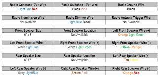 2005 gmc sierra radio wiring diagram gmc wiring diagrams for diy 2003 oldsmobile alero stereo installation at 2003 Oldsmobile Alero Radio Wiring Diagram