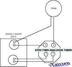 how to wire my anly atdv y twin analogue timer ? mushroom Defrost Timer Diagram at Anly Timer Wiring Diagram