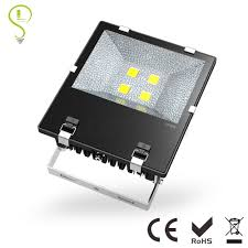 High Power W Retrofit LED Flood LightsOutdoor Flood Light - Led exterior flood light fixtures