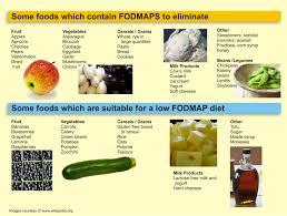 Ibs Fodmap Chart Pin On Fun Food Facts
