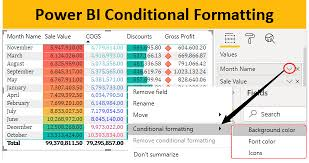 Power Bi Conditional Formatting Step By Step Guide With