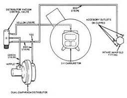 similiar ford 289 diagram keywords 2003 ford mustang engine diagram 1968 ford mustang wiring diagram ford