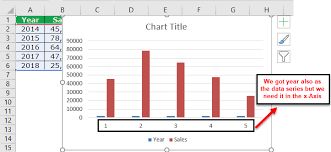 Chart Wizard Button Excel 2016 Excel Chart Wizard How To Build Chart In Excel Using Chart