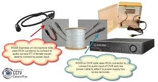 audio surveillance microphone installation wiring guide audio surveillance microphone wiring rg59 and power supply box