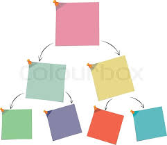 Sticky Note Paper Chart Organization Stock Vector Colourbox
