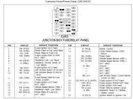 2007 bmw 5 series fuse box diagram basic guide wiring diagram \u2022 2007 bmw 328i fuse box location at 2007 Bmw 328i Fuse Diagram