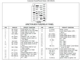 2007 bmw 5 series fuse box diagram basic guide wiring diagram \u2022 2007 bmw 328xi wiring diagram at 2007 Bmw 328i Fuse Diagram