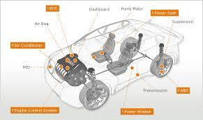auto electronics icciabin auto electronics