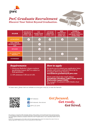 Great Pwc Audit Intern Resume Contemporary Entry Level Resume