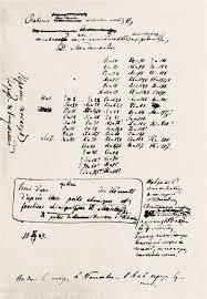 Подлинная нефальсифицированная Таблица Д И Менделеева г  Подлинная нефальсифицированная Таблица Д И Менделеева Периодическая система элементов по группам и рядам