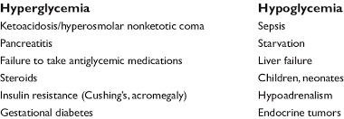 Causes Of Hyperglycemia And Hypoglycemia Download Table