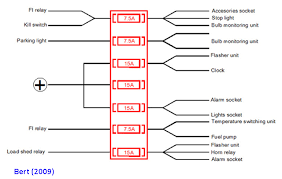 bmw k100rs fuse box diagram bmw wiring diagrams online