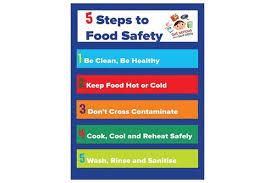 Food Hygiene Poster Food Aware Australia Food Safety Poster Food Aware Australia