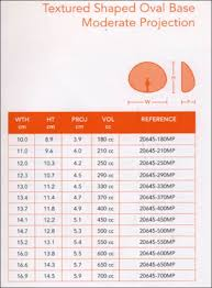 Natrelle Implants Size Chart 65 Bright Breast Implants Size Chart