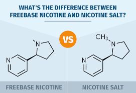 Vape Juice Nicotine Chart Nicotine Salts A Big Fat Fad Or The Next Hit Thing