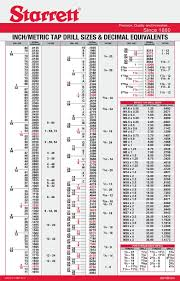 Decimal Drill Chart Auraria Sculpture Studios Inch Metric Tap Drill Sizes And