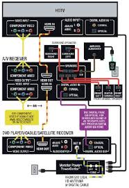 av receiver diagram Av Wiring Diagram av receiver wiring diagram av wiring diagram software