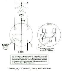kwh meter wiring diagram wiring diagram and schematic design ge kv2c meter how to read at Ge Kilowatt Hour Meter Wiring Diagram