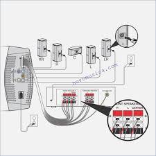 bose lifestyle 5 wiring diagram bose acoustimass 10 wiring diagram Bose Lifestyle Wiring Schematic 24 bose lifestyle 5 wiring diagram bose acoustimass 10 wiring diagram unique delighted bose lifestyle 5