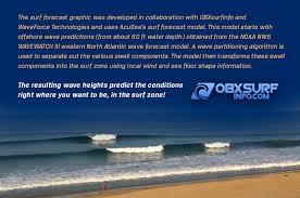 Kill Devil Hills Local Surf Report Forecast Obx Surf Info