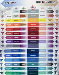 Gw Colour Chart Official Citadel Color Chart Warhammer40k
