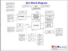 block diagram of motherboard ireleast info s asus motherboard schematic diagram motherboard wiring block