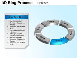 Powerpoint Templates Success Ring Process Ppt Themes