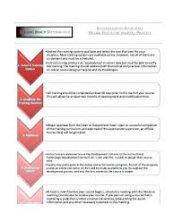Sales Training Template Sales Training Curriculum Template