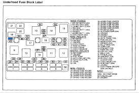 clio mk2 fuse diagram wiring diagrams value renault clio engine fuse box diagram wiring diagram list clio mk2 fuse box layout clio mk2 fuse diagram