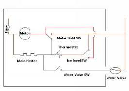 ge icemaker repair in this diagram there is no current flow the thermostat is open the motor hold switch is in hold position and the ice level switch indicating that ice bin