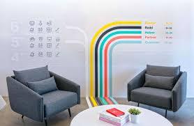 74 office decor ideas make your