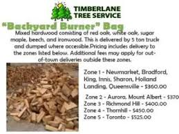 Woodchuck Firewood Vending Machines Awesome Firewood Supplier Newmarket ON Call 484848 YouTube