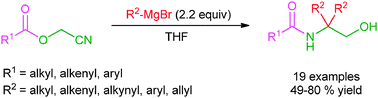 <b>Simple</b> and <b>convenient</b> access to α,α,α-trisubstituted amides by ...