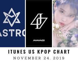 Kpop Popularity Chart Itunes Us Itunes Kpop Chart November 24th 2019 2019 11 24