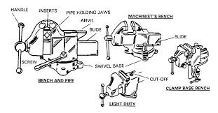 Types Of Bench Vice With Swivel Base  Buy Bench ViceTypes Of Types Of Bench Vises