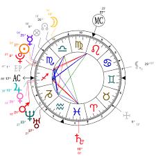 Rafael Nadal Birth Chart Astrology And Natal Chart Of Michael Clifford Born On 1995