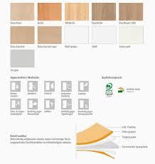 Rohbaumaße Fenster Tabelle Modisch Türen Maße 28 Genial Rohbaumaße