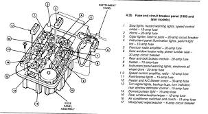 94 bronco fuse box wiring diagram library \u2022 94 Bronco Lifted bronco ii fuse panel cover ford truck enthusiasts forums rh ford trucks com 94 bronco parts