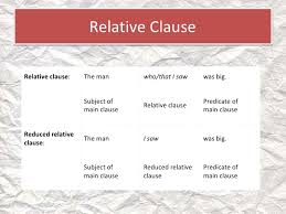 Relative clauses online worksheet for upper intermediate / advanced. Reduced Relative Clause
