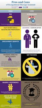 Best 25 Occupational Therapy Assistant Ideas Only On Pinterest