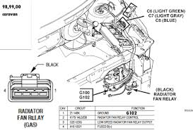 dodge neon transmission solenoid on 1998 dodge neon fuse box 2000 dodge caravan cooling fan relay location wiring diagram photos