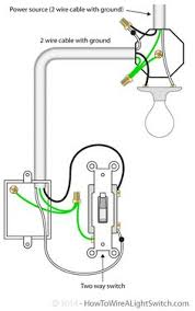 simple electrical wiring diagrams basic light switch diagram Basic Wiring For Lights 2 way switch with power source via light fixture how to wire a light switch basic wiring for lights uk