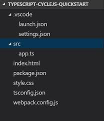 Cycle.js Quick Start with TypeScript and Webpack in Visual Studio Code
