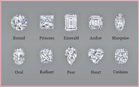 48 Exact Diamond Ratings Chart