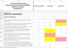 Supplier Scorecard Guidelines Sample Vendor Evaluation Template