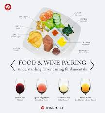 Wine And Food Pairing Chart Diy Food And Wine Pairing Experiment Wine Folly