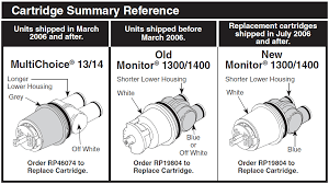 smart delta faucet replacement parts fresh delta monitor shower faucet diagram diverter spout repair diy and
