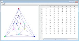 Graph Theory Lesson 8