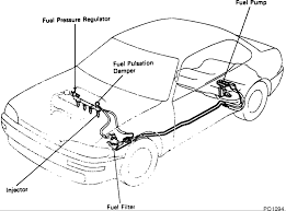 1993 nissan sentra fuse box diagram on 1993 images free download 2004 Nissan Sentra Fuse Box Diagram 1993 nissan sentra fuse box diagram 17 1991 nissan sentra fuse box diagram 2004 nissan sentra fuse box diagram 2014 nissan sentra fuse box diagram