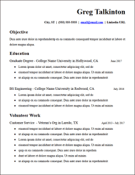 College Student No Experience Resume Template Hirepowers Net